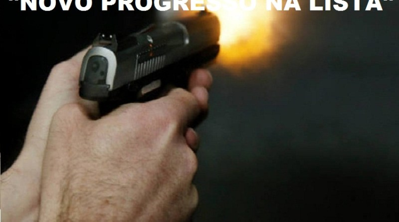 Novo Progresso ,PA, na lista como uma das cidades do Brasil com mais mortes por arma de fogo
