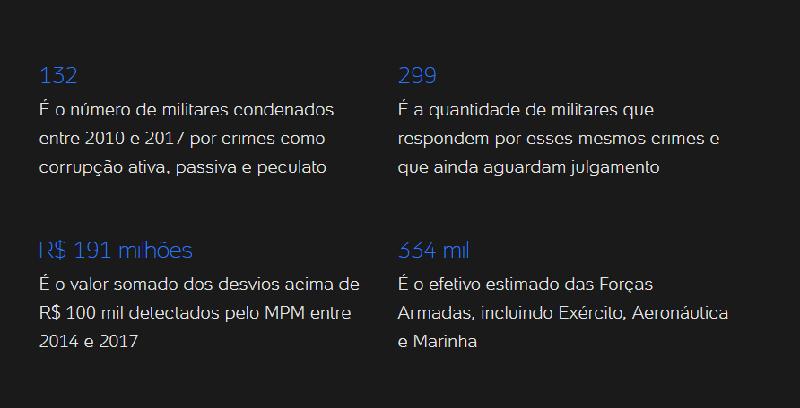 exercito10