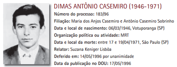 Dimas Antônio Casemiro é de Votuporanga, no interior de São Paulo (Foto: Reprodução/ Comissão Especial sobre Mortos e Desaparecidos Políticos)