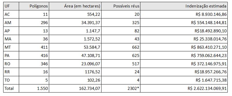 quadro_dados_fase_2