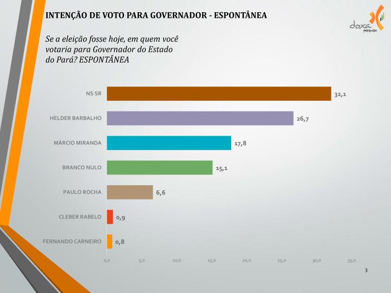 Governo-Espontanea-768x576