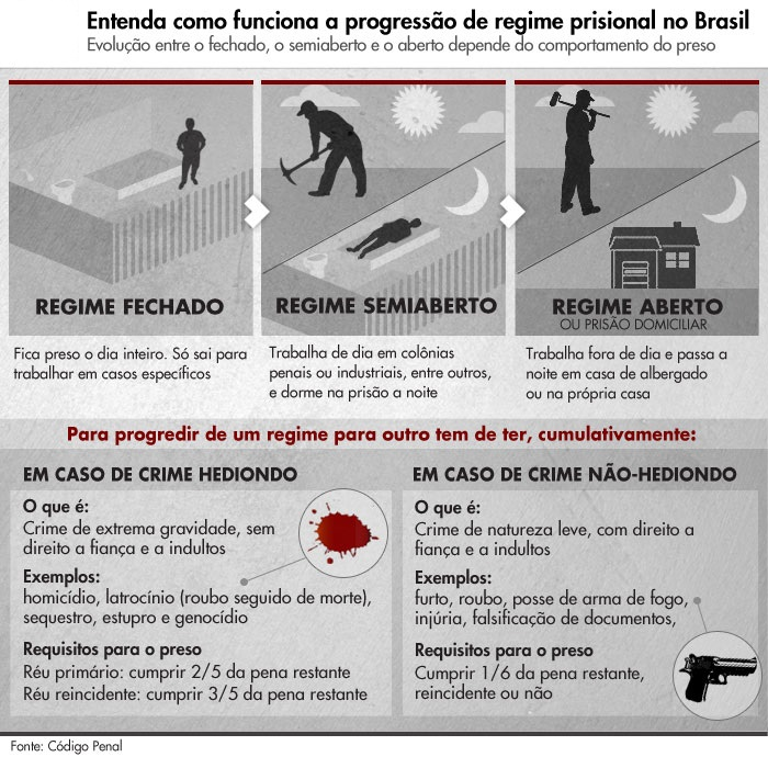 REGIMES FECHADOABERTO
