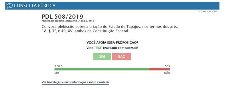 Consulta pública está disponível no site do Senado Federal — Foto: Reprodução/Ecidadania
