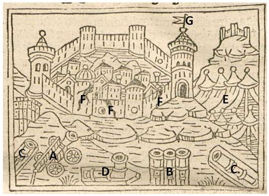 Le quattro più antiche mappe a stampa di Otranto, forse … (3/?)