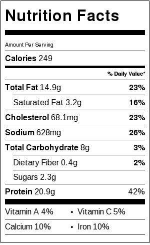 turkey-meatballs-nutrition-facts