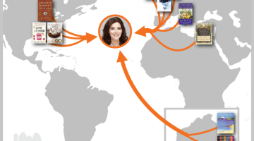 Nigella's top 10 cookbooks and the paths of culinary influence