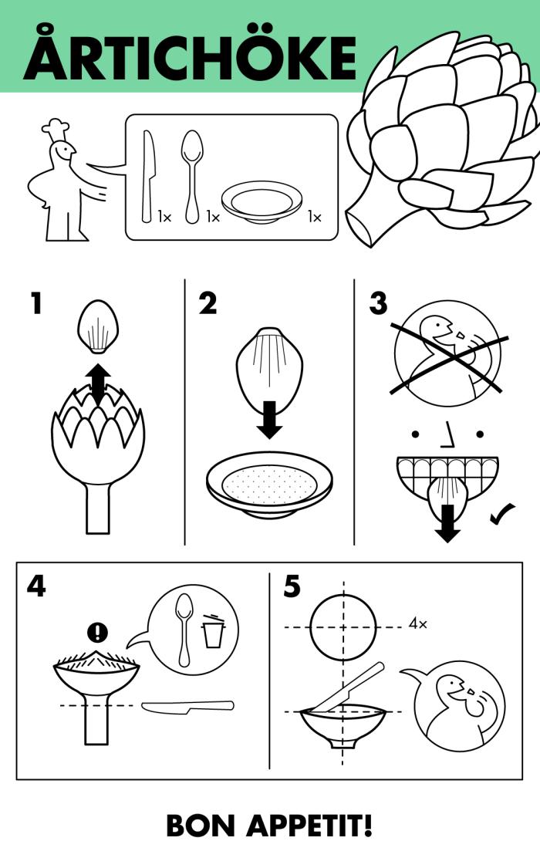 artboards-artichoke