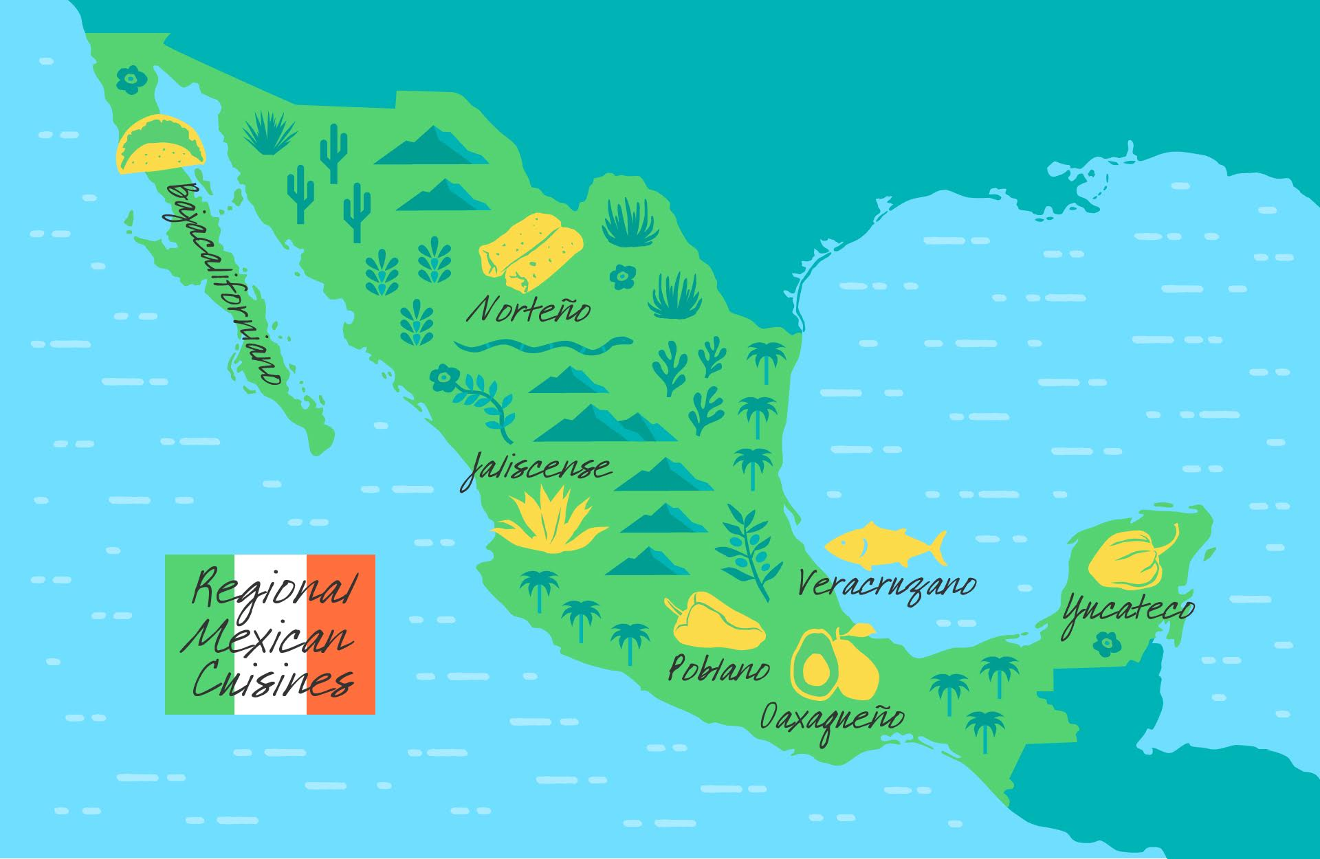 A Guide To The Regional Cuisines Of Mexico Food Republic - Mexico regions map