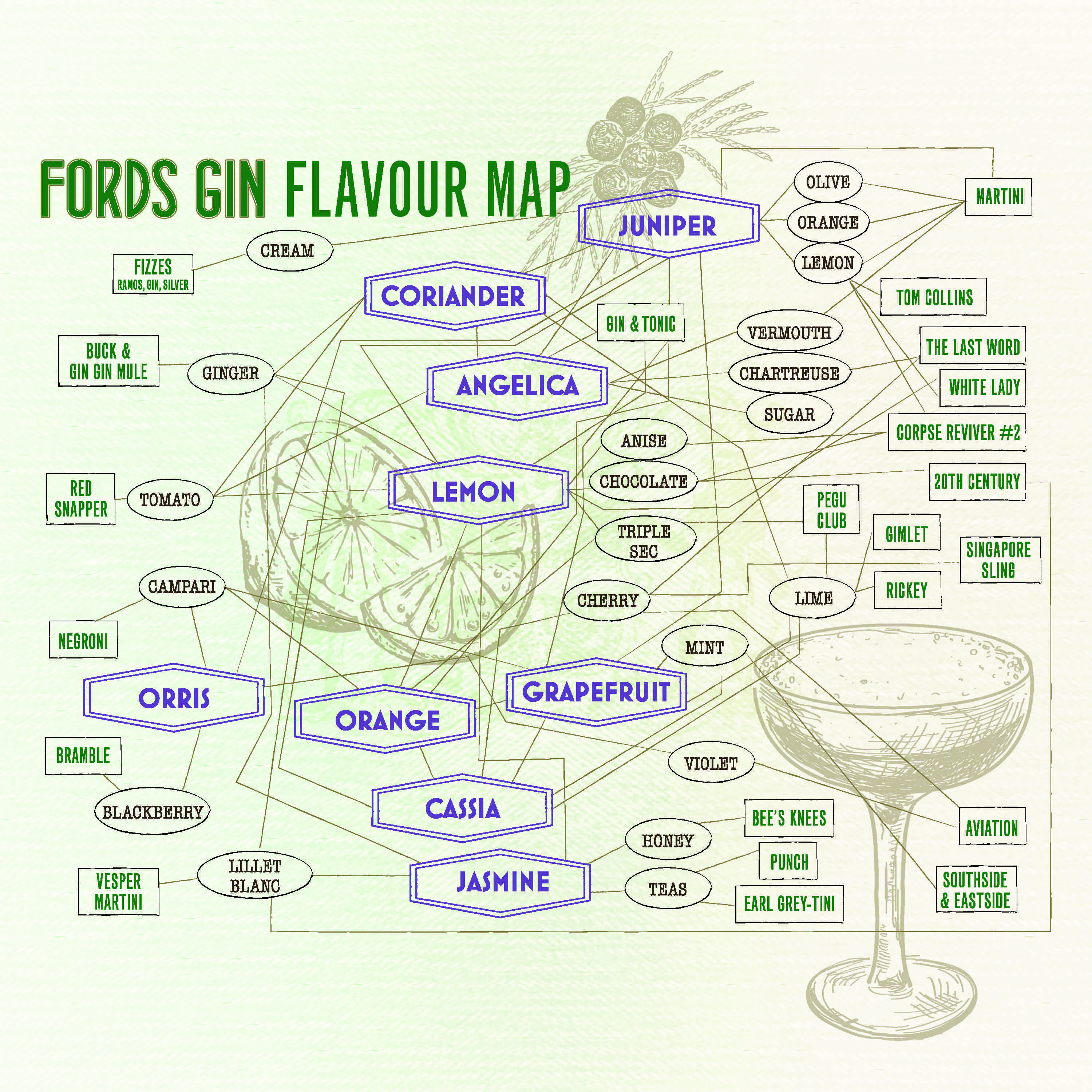 Gin Still Diagram Trusted Wiring Whiskey 10 Things You Didnt Know About Food Republic Alcohol Equipment