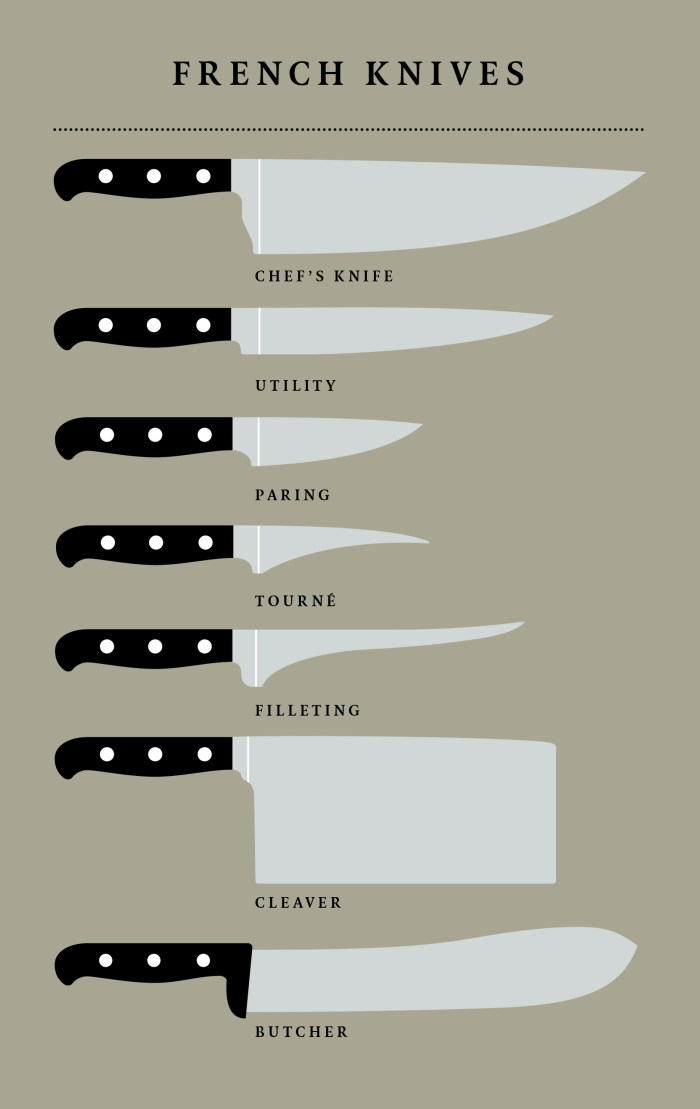Knife_French Knives (1)