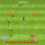 Exercice de football Foot-entrainements.fr
