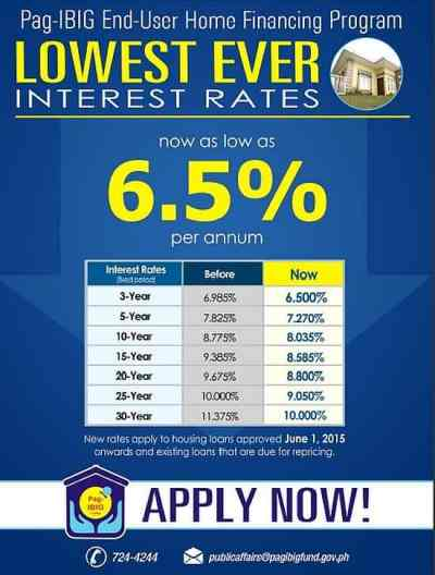 Lower Pag-IBIG Housing Loan Rates Starting June 1, 2015 Under End-User Financing Program