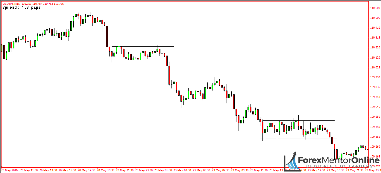 image of small range consolidations