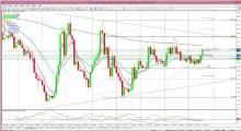 USDX prints a bullish monthly close: FX Indices Review for 01/09/14
