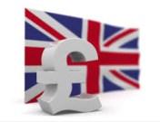 UK Retail Sales: FXWW