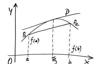 formule complexe