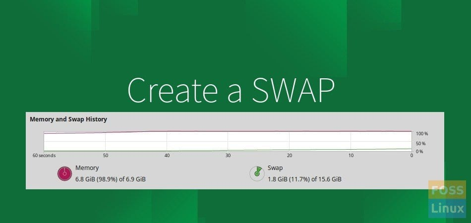 Create a SWAP in Ubuntu, elementary OS, Linux Mint