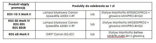 canon-produkty