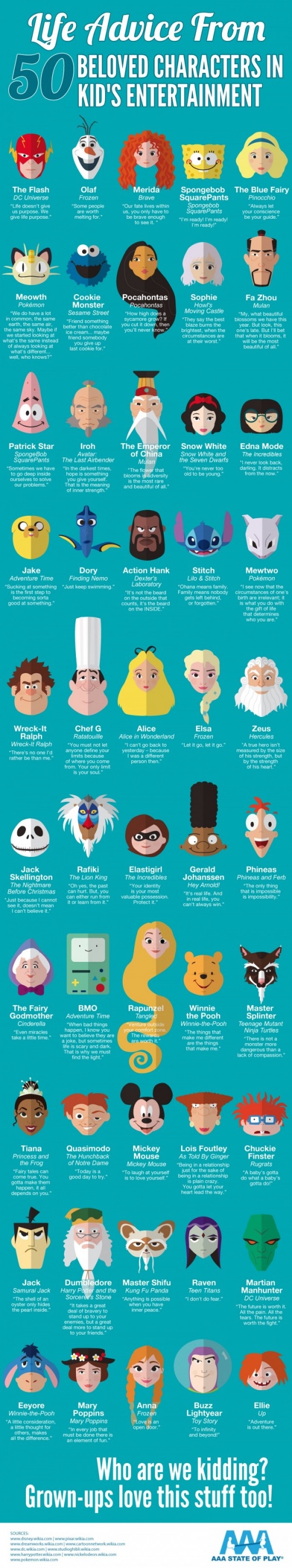 life-advice-from-50-beloved-characters-in-kids-entertainment