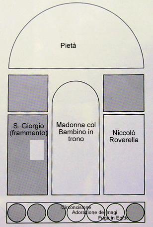 Cosmè Tura: Polittico Roverella