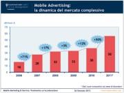 Mobile Advertising Italia 2011