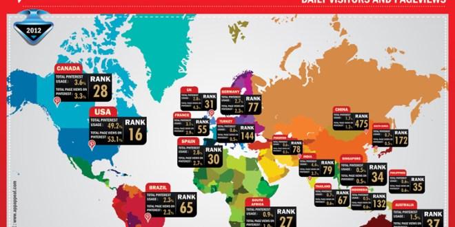 Pinterest Global Data Usage