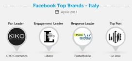 facebook-top-brands-aprile-2013
