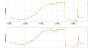 sudan-internet-blackout-akamai