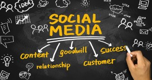 social-media-marketing-brand