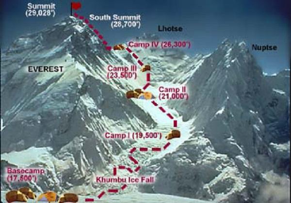 everest-climb