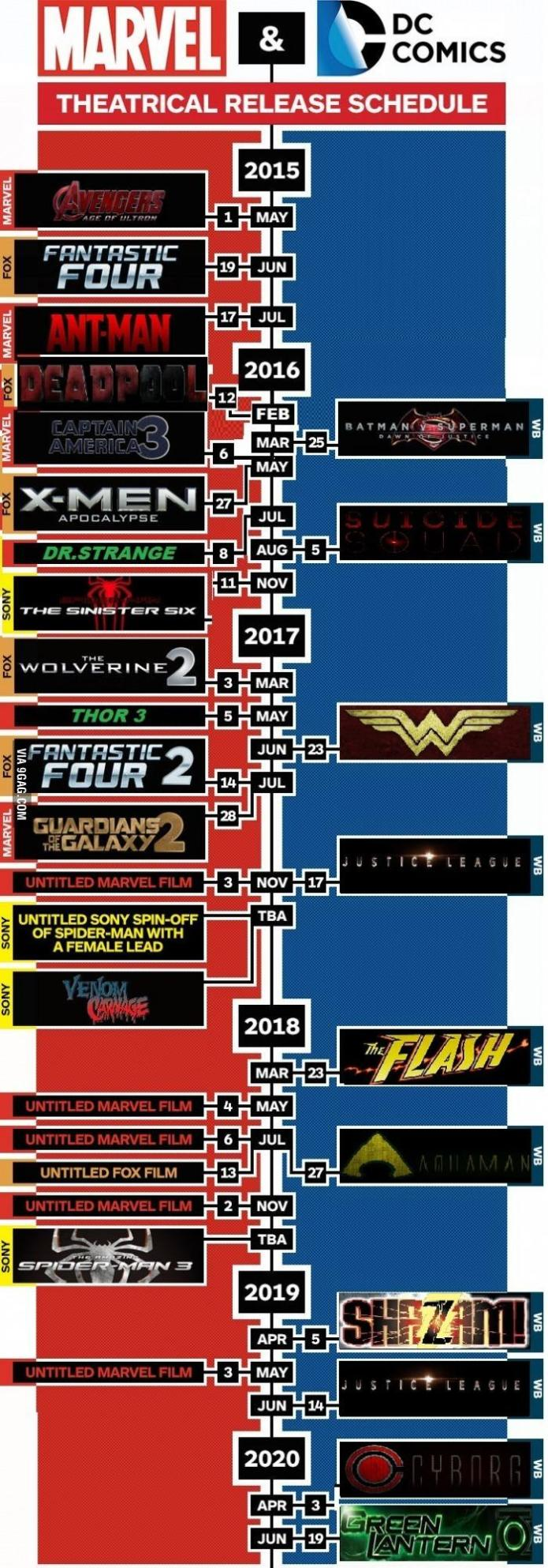 list-of-marvel-dc-movies-release