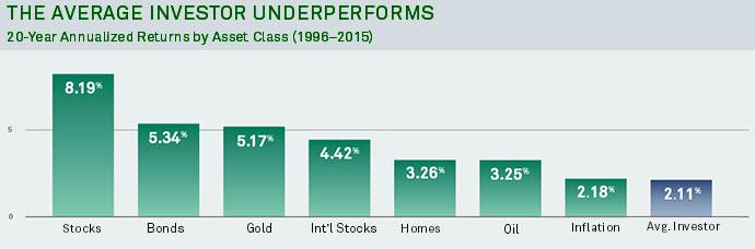 16-09-investor-emotion-returns-lower-index