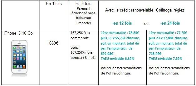 Sosh paiement du mobile en 12 ou 24 fois par cr dit renouvelable - Telephone paiement en 4 fois ...