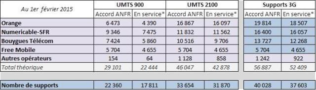anfr2-2015-1