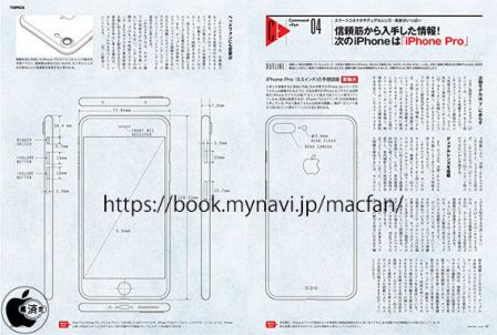 schema-iphone-7-pro_m