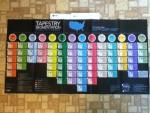 Free Costume  Esri's Tapestry Segmentation System Poster