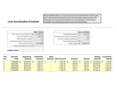 28 Tables to Calculate Loan Amortization Schedule (Excel) - Free Template Downloads