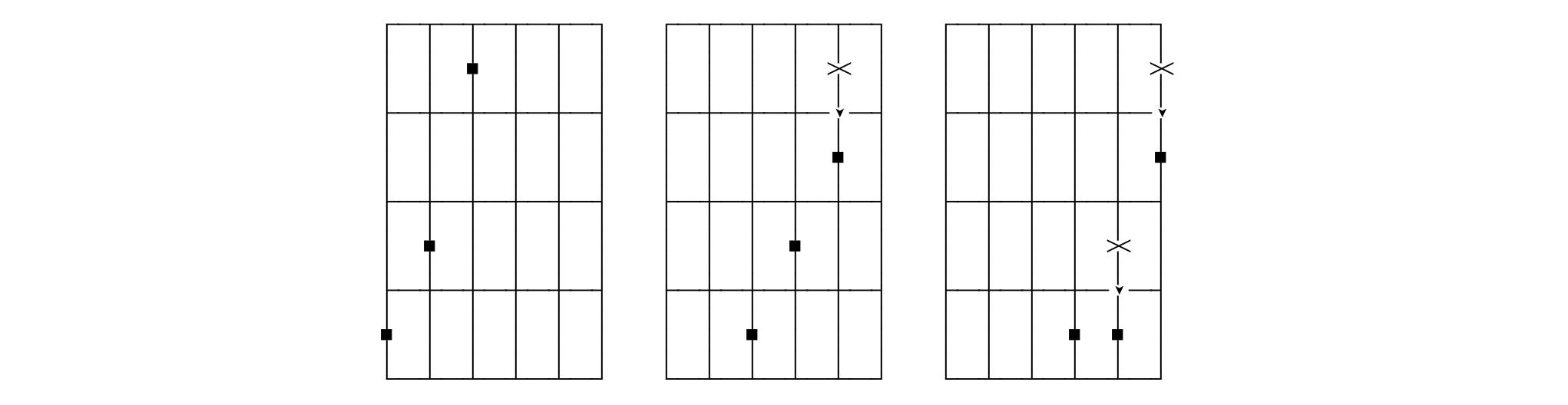 major triads on fretboard
