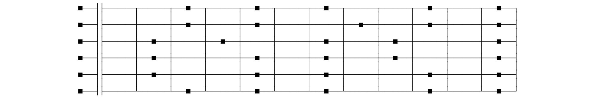 guitar fretboard diagram black keys