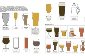 """A visual guide to drink"", di Pop Chart Lab, Penguin Random House 2015"