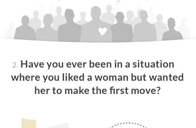 Should women make the first move for dating?