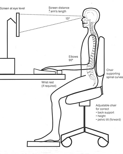 Computer sitting posture