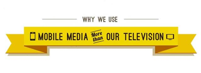 Why-We-Use-Mobile-Media-More-Than-Our-TV-FSMdotCOM