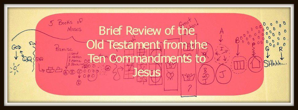 "old testament review Book reviews  having taught old testament theology to many hundreds of  students over  the second two parts together consist of some twenty-nine ""gifts""  god gave to israel as the content of old testament theology."