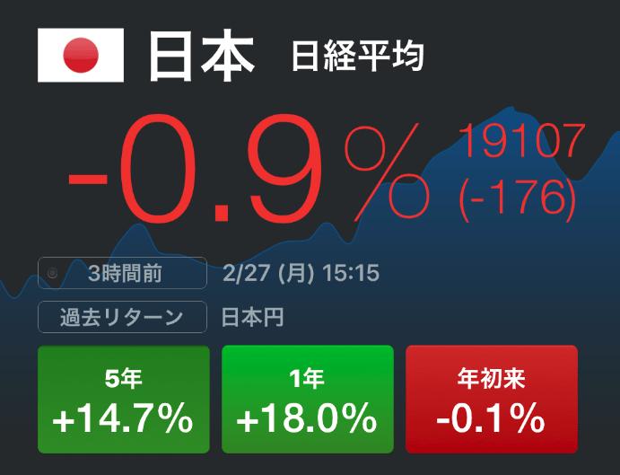 日本株の行方
