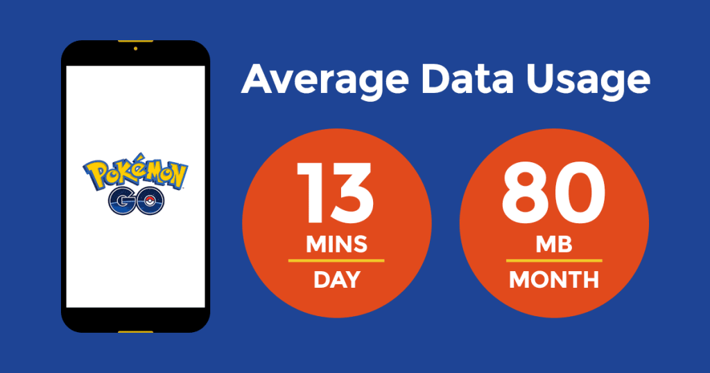 pokemon-go-data-usage-20160720
