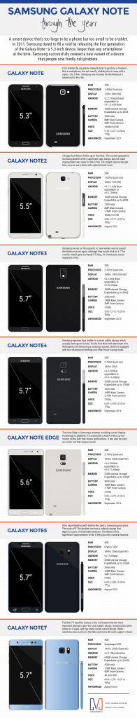 galaxy-note-through-the-years-20160804