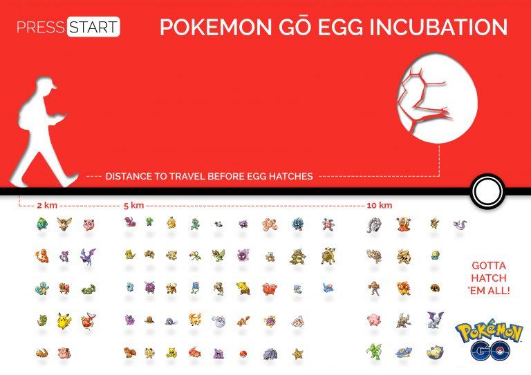 Pokemon-GO-EGG-INCUBATION-GAMERSRD
