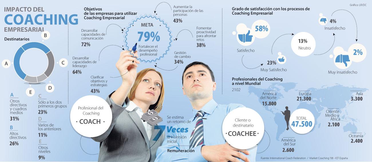 coaching0630-1000