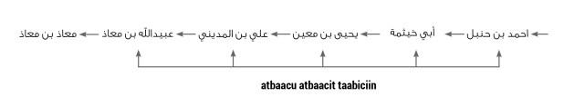 Jaantus 4.3: Aqraan.
